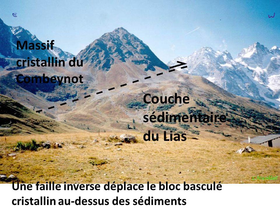 Massif cristallin du Combeynot Couche sédimentaire du Lias Une faille inverse déplace le bloc basculé cristallin au-dessus des sédiments