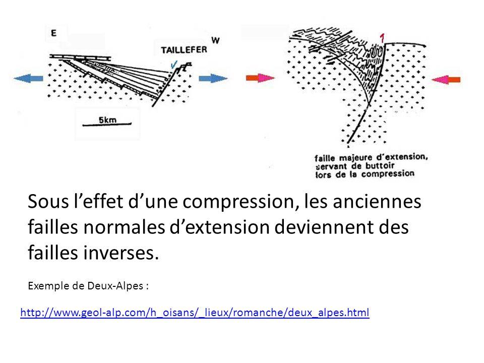 http://www.geol-alp.com/h_oisans/_lieux/romanche/deux_alpes.html Exemple de Deux-Alpes : Sous leffet dune compression, les anciennes failles normales