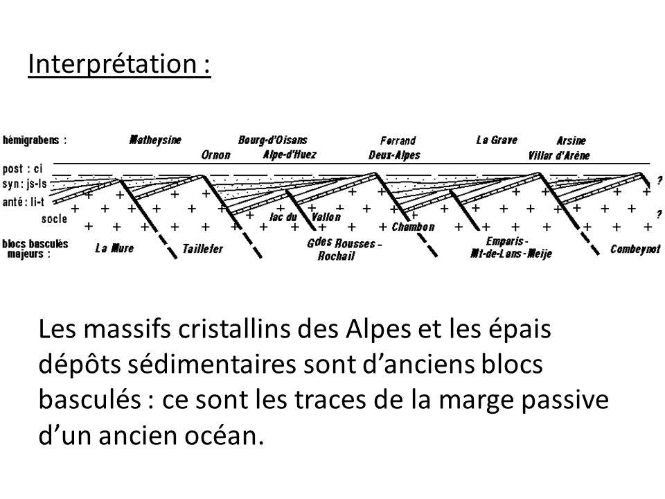Interprétation : Les massifs cristallins des Alpes et les épais dépôts sédimentaires sont danciens blocs basculés : ce sont les traces de la marge pas