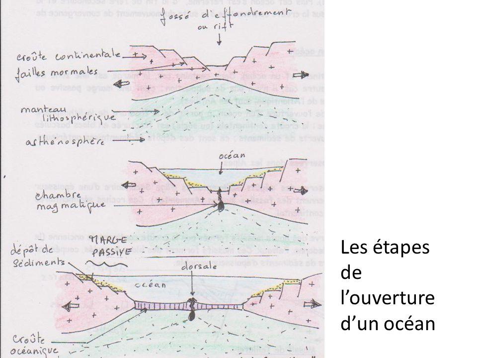 Les étapes de louverture dun océan