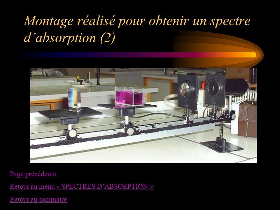 Montage réalisé pour obtenir un spectre dabsorption (2) Page précédente Retour au menu « SPECTRES DABSORPTION » Retour au sommaire