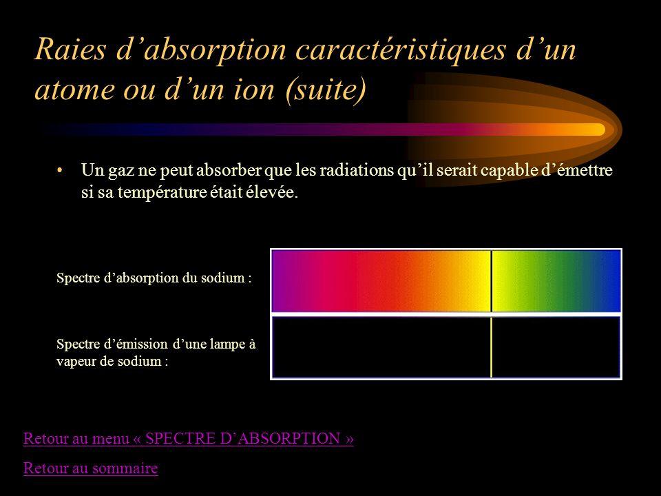 Raies dabsorption caractéristiques dun atome ou dun ion (suite) Un gaz ne peut absorber que les radiations quil serait capable démettre si sa températ