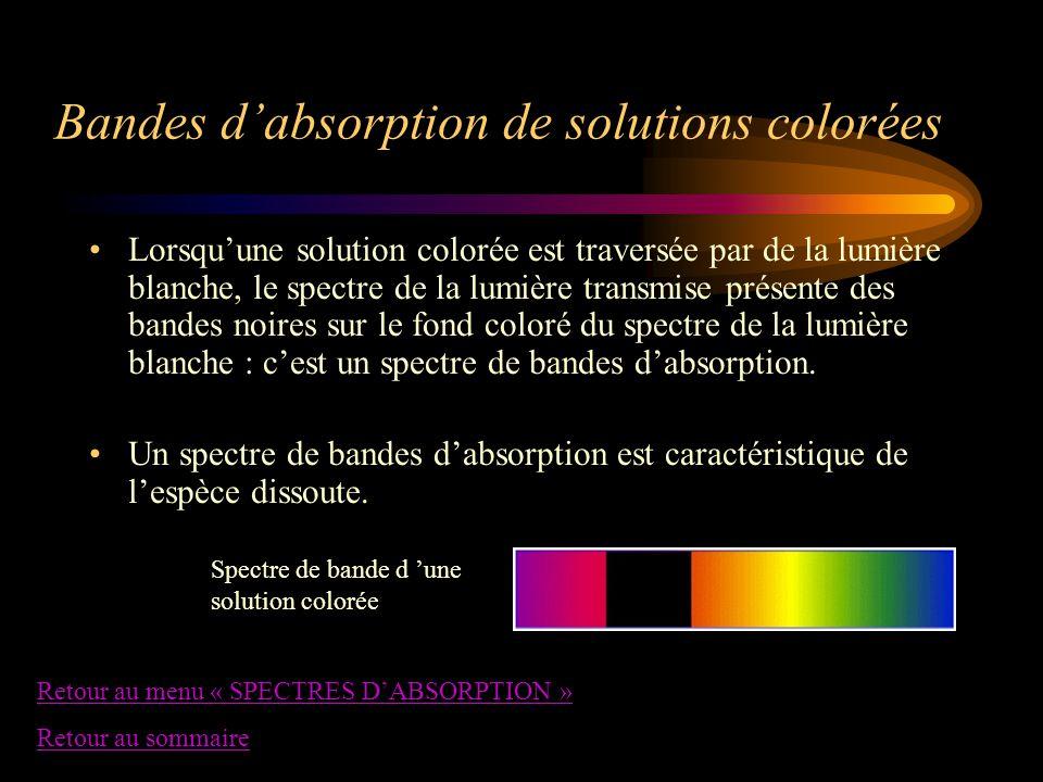Bandes dabsorption de solutions colorées Lorsquune solution colorée est traversée par de la lumière blanche, le spectre de la lumière transmise présen