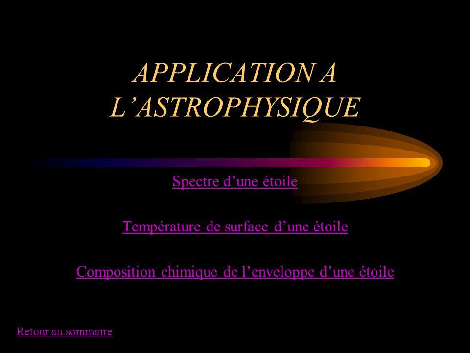 APPLICATION A LASTROPHYSIQUE Spectre dune étoile Température de surface dune étoile Composition chimique de lenveloppe dune étoile Retour au sommaire