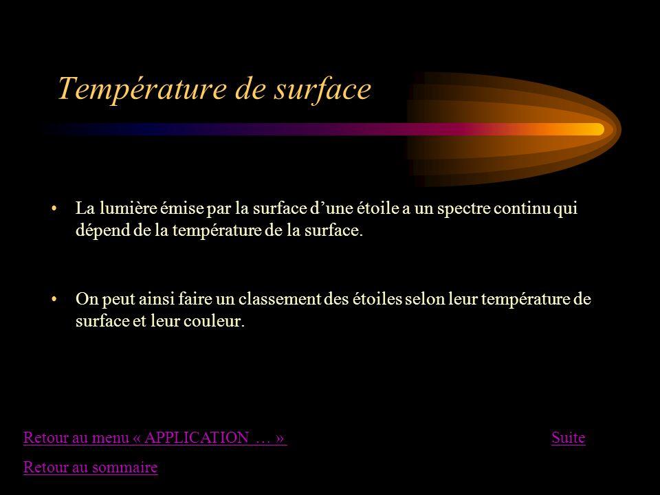 Température de surface La lumière émise par la surface dune étoile a un spectre continu qui dépend de la température de la surface. On peut ainsi fair