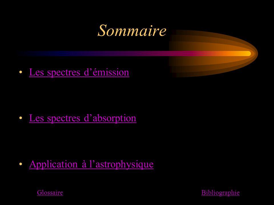 Sommaire Les spectres démission Les spectres dabsorption Application à lastrophysique GlossaireBibliographie