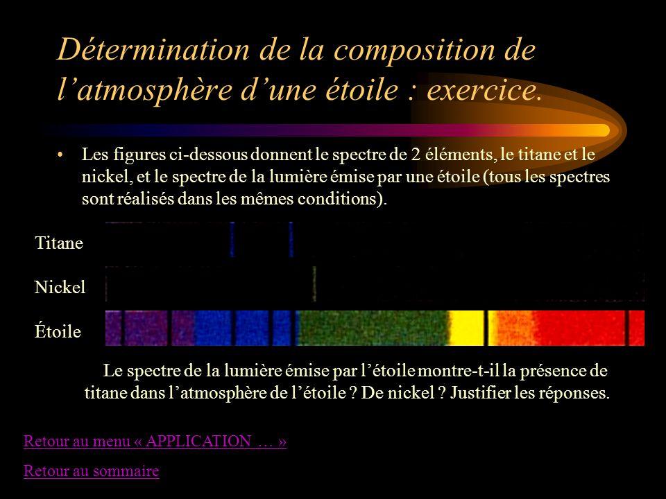 Détermination de la composition de latmosphère dune étoile : exercice. Les figures ci-dessous donnent le spectre de 2 éléments, le titane et le nickel