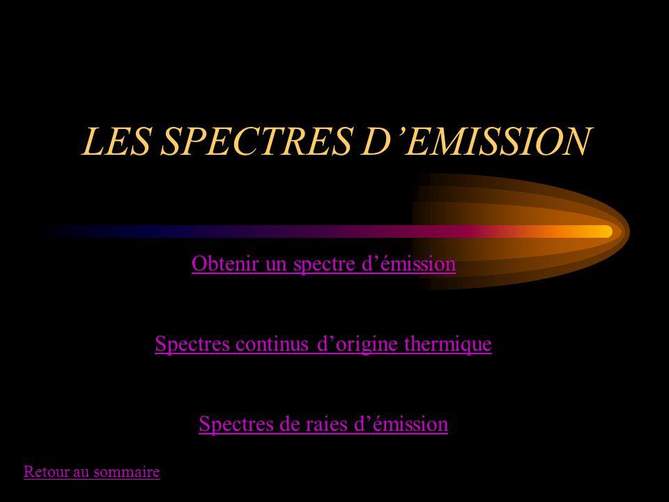 LES SPECTRES DEMISSION Retour au sommaire Obtenir un spectre démission Spectres continus dorigine thermique Spectres de raies démission
