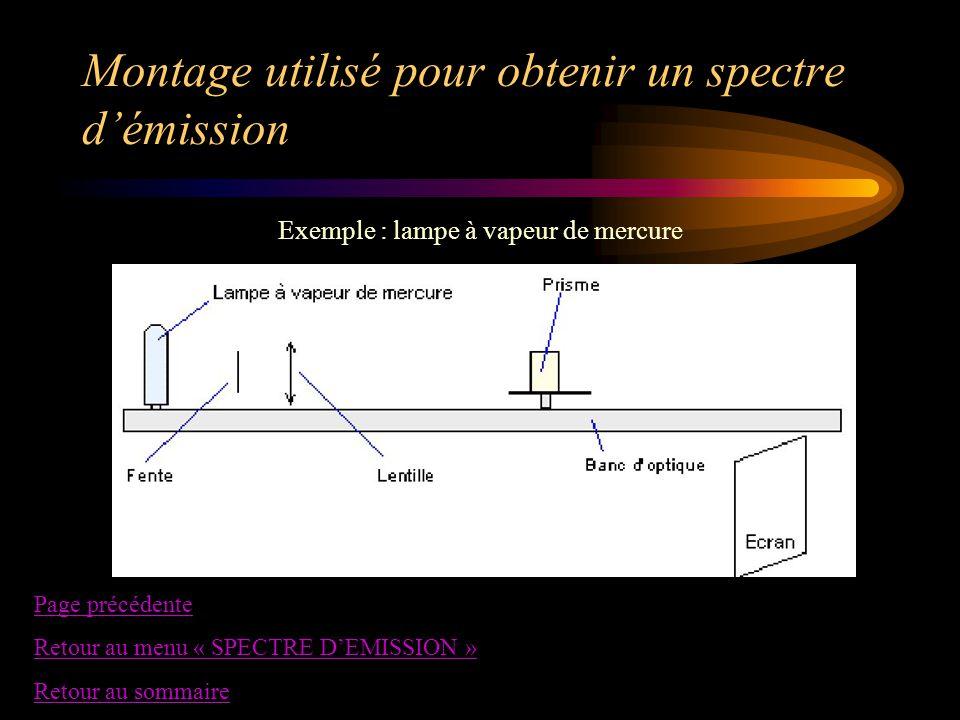 Montage utilisé pour obtenir un spectre démission Page précédente Retour au menu « SPECTRE DEMISSION » Retour au sommaire Exemple : lampe à vapeur de