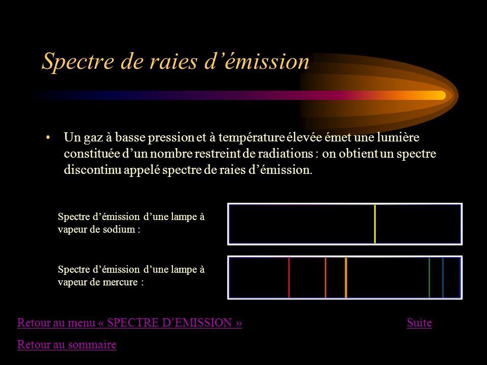 Spectre de raies démission Un gaz à basse pression et à température élevée émet une lumière constituée dun nombre restreint de radiations : on obtient