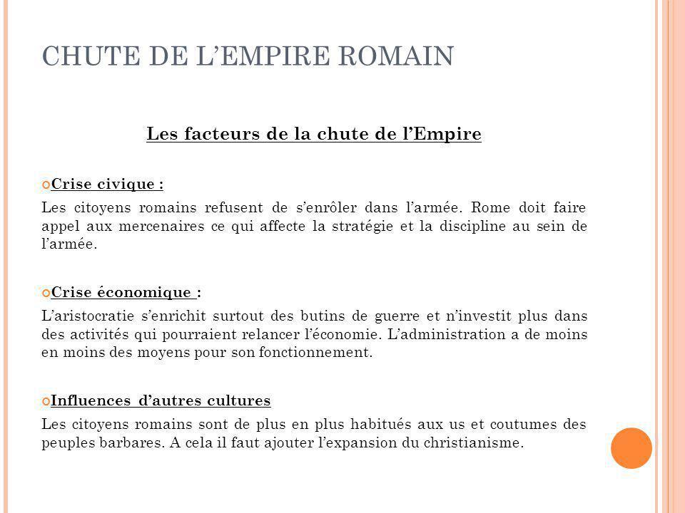 CHUTE DE LEMPIRE ROMAIN Les facteurs de la chute de lEmpire Crise civique : Les citoyens romains refusent de senrôler dans larmée. Rome doit faire app