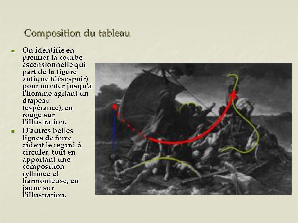 Composition du tableau On identifie en premier la courbe ascensionnelle qui part de la figure antique (désespoir) pour monter jusqu'à l'homme agitant