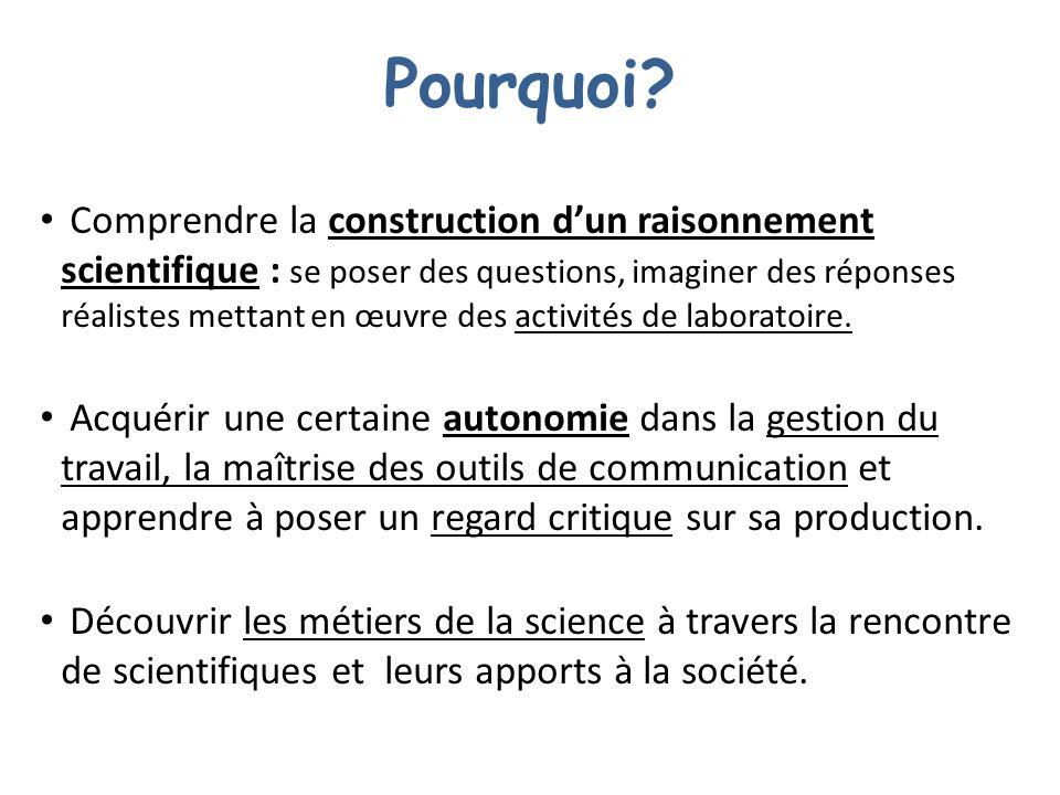 Pourquoi? Comprendre la construction dun raisonnement scientifique : se poser des questions, imaginer des réponses réalistes mettant en œuvre des acti