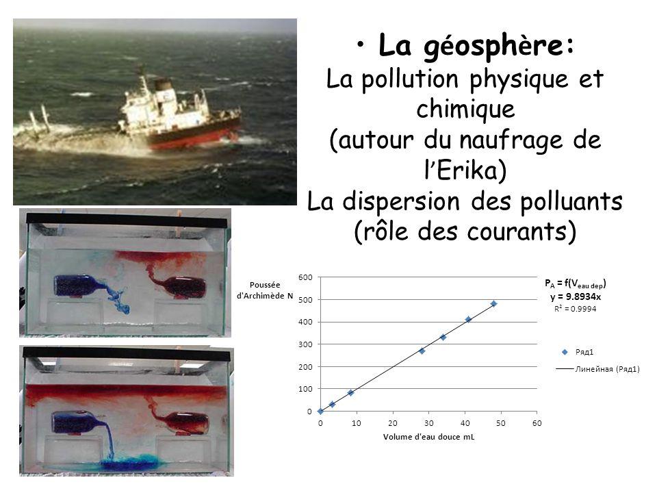 La g é osph è re: La pollution physique et chimique (autour du naufrage de l Erika) La dispersion des polluants (rôle des courants)
