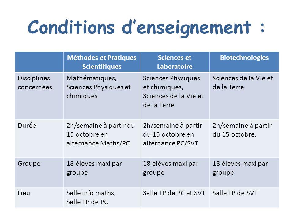 Conditions denseignement : Méthodes et Pratiques Scientifiques Sciences et Laboratoire Biotechnologies Disciplines concernées Mathématiques, Sciences