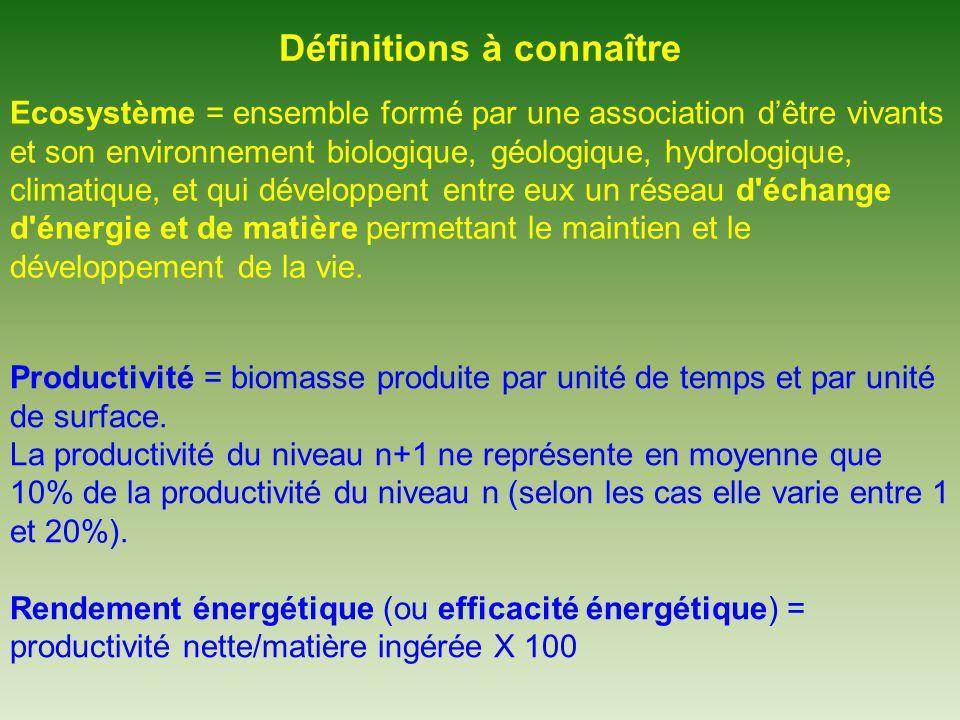 Ecosystème = ensemble formé par une association dêtre vivants et son environnement biologique, géologique, hydrologique, climatique, et qui développen