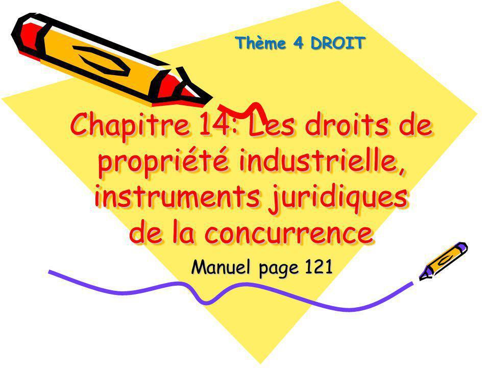 Chapitre 14: Les droits de propriété industrielle, instruments juridiques de la concurrence Manuel page 121 Thème 4 DROIT