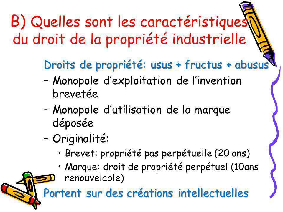 B) Quelles sont les caractéristiques du droit de la propriété industrielle Droits de propriété: usus + fructus + abusus –Monopole dexploitation de lin