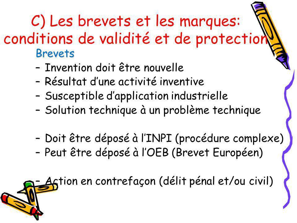 C) Les brevets et les marques: conditions de validité et de protection Brevets –Invention doit être nouvelle –Résultat dune activité inventive –Suscep
