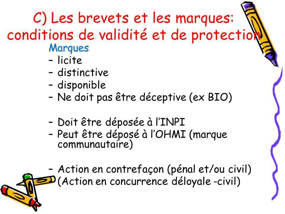 C) Les brevets et les marques: conditions de validité et de protection Marques –licite –distinctive –disponible –Ne doit pas être déceptive (ex BIO) –