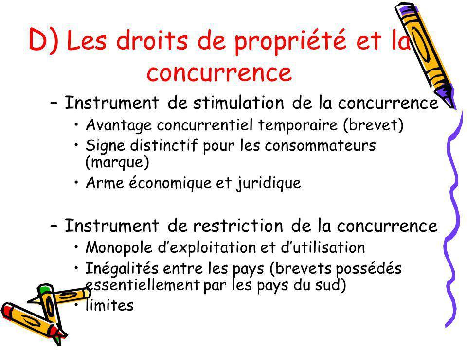 D) Les droits de propriété et la concurrence –Instrument de stimulation de la concurrence Avantage concurrentiel temporaire (brevet) Signe distinctif