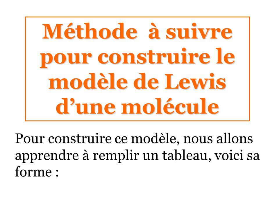 Méthode à suivre pour construire le modèle de Lewis dune molécule Pour construire ce modèle, nous allons apprendre à remplir un tableau, voici sa forme :