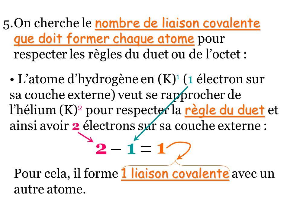 nombre de liaison covalente que doit former chaque atome 5.On cherche le nombre de liaison covalente que doit former chaque atome pour respecter les règles du duet ou de loctet : règle du duet Latome dhydrogène en (K) 1 (1 électron sur sa couche externe) veut se rapprocher de lhélium (K) 2 pour respecter la règle du duet et ainsi avoir 2 électrons sur sa couche externe : 1 liaison covalente Pour cela, il forme 1 liaison covalente avec un autre atome.
