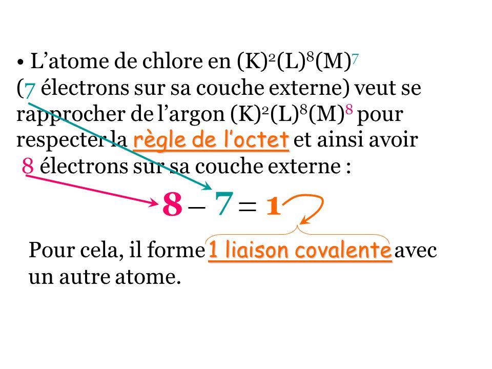 règle de loctet Latome de chlore en (K) 2 (L) 8 (M) 7 (7 électrons sur sa couche externe) veut se rapprocher de largon (K) 2 (L) 8 (M) 8 pour respecter la règle de loctet et ainsi avoir 8 électrons sur sa couche externe : 1 liaison covalente Pour cela, il forme 1 liaison covalente avec un autre atome.