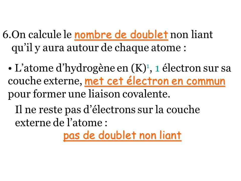 nombre de doublet 6.On calcule le nombre de doublet non liant quil y aura autour de chaque atome : met cet électron en commun Latome dhydrogène en (K)