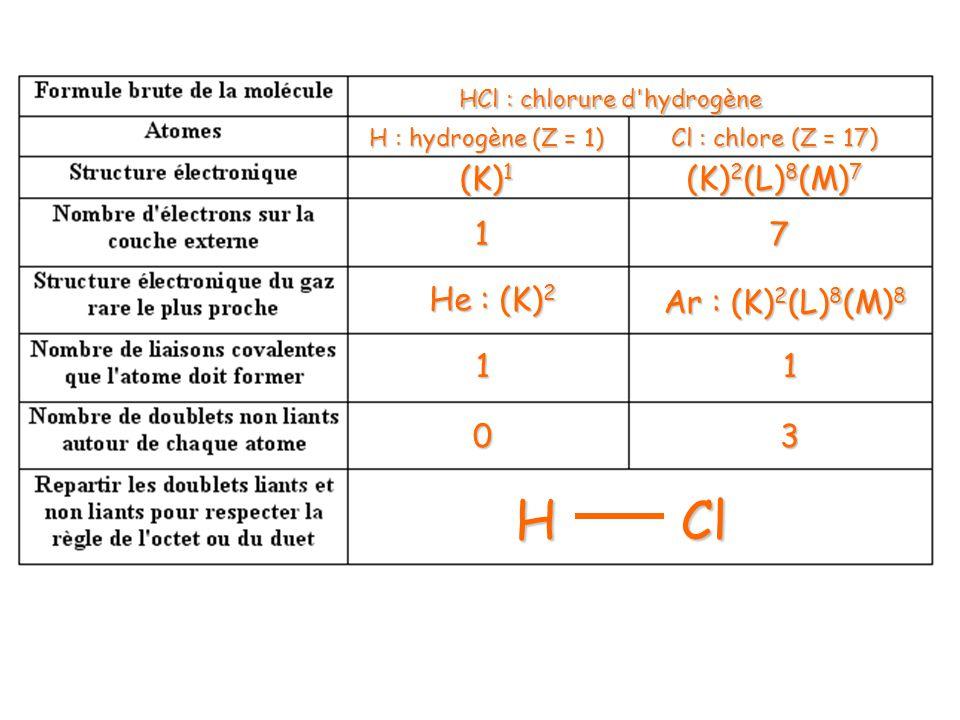 HCl : chlorure d hydrogène H : hydrogène(Z = 1) H : hydrogène (Z = 1) Cl : chlore (Z = 17) (K) 1 (K) 2 (L) 8 (M) 7 17 He : (K) 2 Ar : (K) 2 (L) 8 (M) 8 11 03 HCl