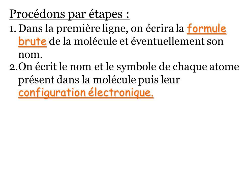 nombre de doublet 6.On calcule le nombre de doublet non liant quil y aura autour de chaque atome : met cet électron en commun Latome dhydrogène en (K) 1, 1 électron sur sa couche externe, met cet électron en commun pour former une liaison covalente.