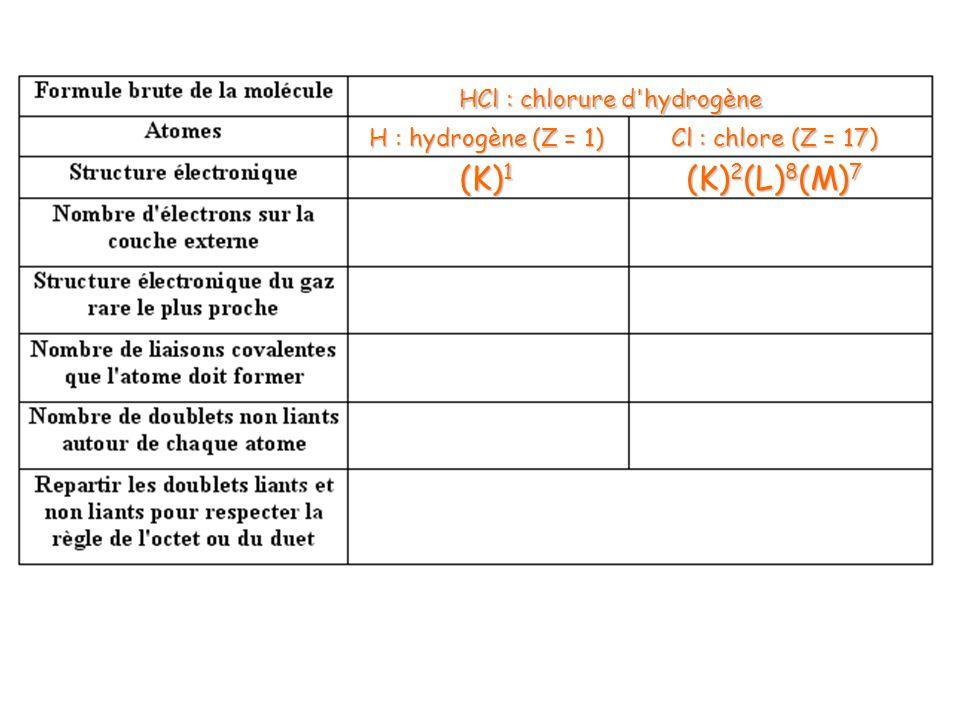 HCl : chlorure d hydrogène H : hydrogène(Z = 1) H : hydrogène (Z = 1) Cl : chlore (Z = 17) (K) 1 (K) 2 (L) 8 (M) 7 17 He : (K) 2 Ar : (K) 2 (L) 8 (M) 8 11 0