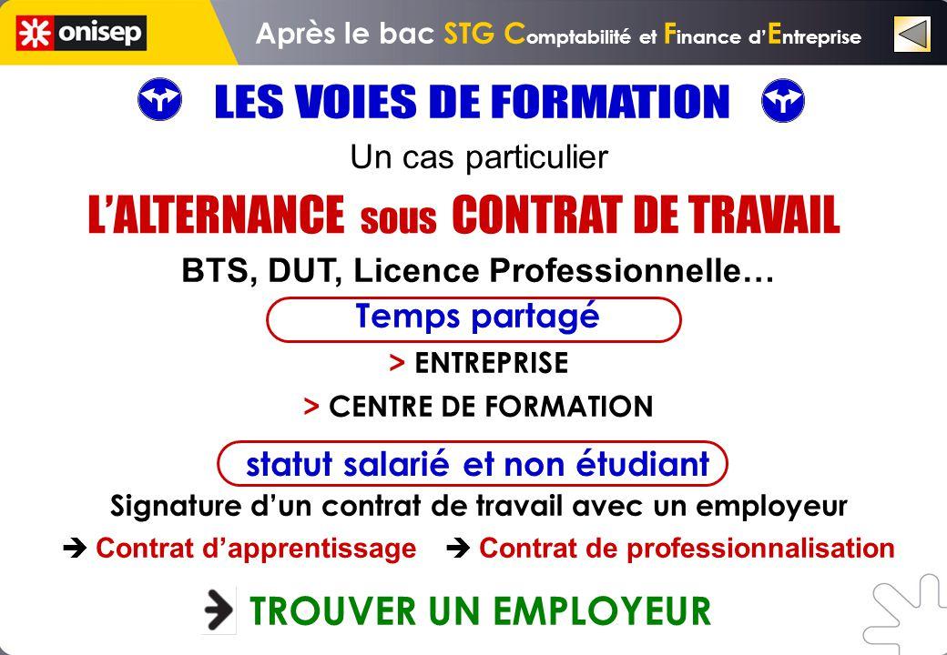 Un cas particulier BTS, DUT, Licence Professionnelle… Temps partagé > ENTREPRISE > CENTRE DE FORMATION Signature dun contrat de travail avec un employ