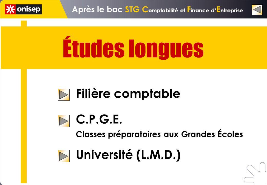 Filière comptable C.P.G.E. Classes préparatoires aux Grandes Écoles Université (L.M.D.) Études longues