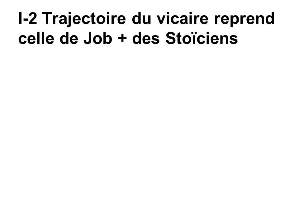 I-2 Trajectoire du vicaire reprend celle de Job + des Stoïciens