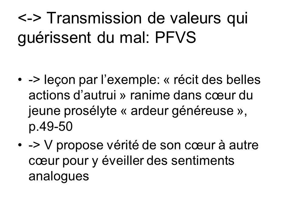 Transmission de valeurs qui guérissent du mal: PFVS -> leçon par lexemple: « récit des belles actions dautrui » ranime dans cœur du jeune prosélyte «