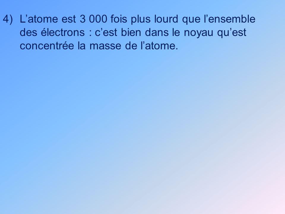 4)Latome est 3 000 fois plus lourd que lensemble des électrons : cest bien dans le noyau quest concentrée la masse de latome.