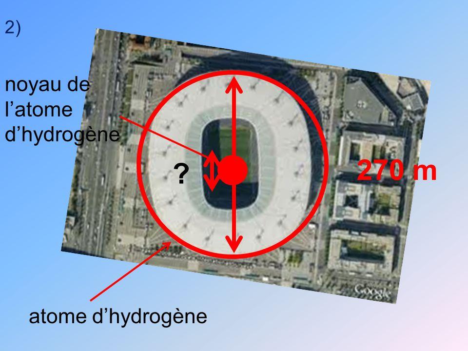 2) atome dhydrogène 270 m ? noyau de latome dhydrogène