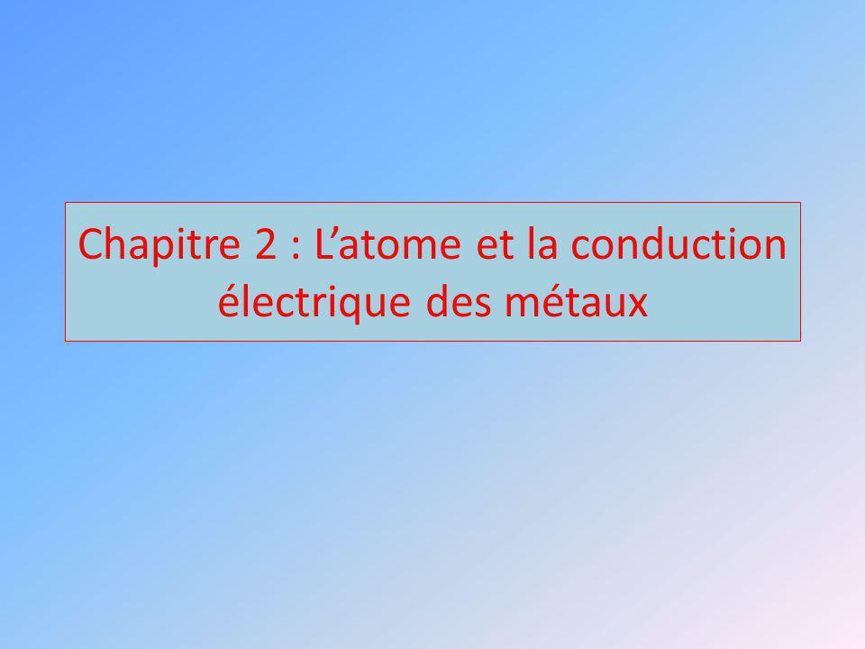 Chapitre 2 : Latome et la conduction électrique des métaux Voir les 2 activités (texte, schémas)texteschémas 1) Historique des modèles de latome I.