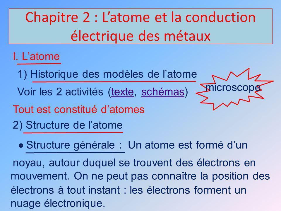 noyau électron le noyau :est chargé positivement.Il concentre à lui tout seul presque toute la masse de latome.