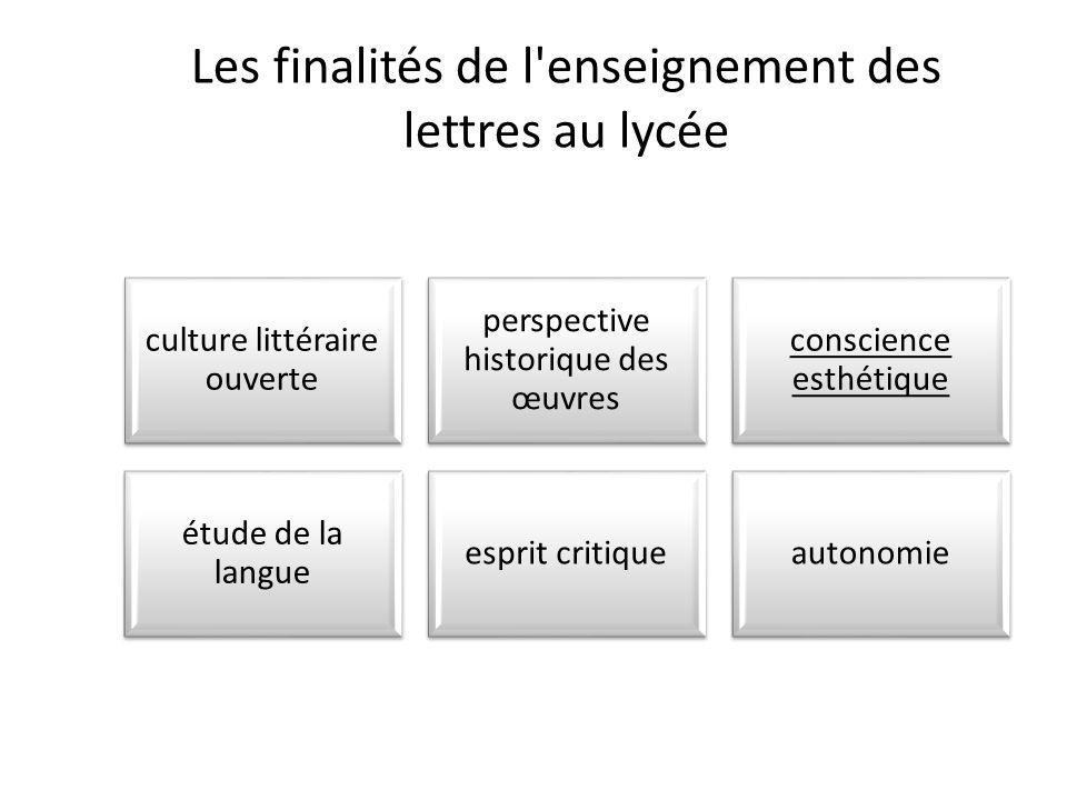 Les finalités de l'enseignement des lettres au lycée culture littéraire ouverte perspective historique des œuvres conscience esthétique étude de la la