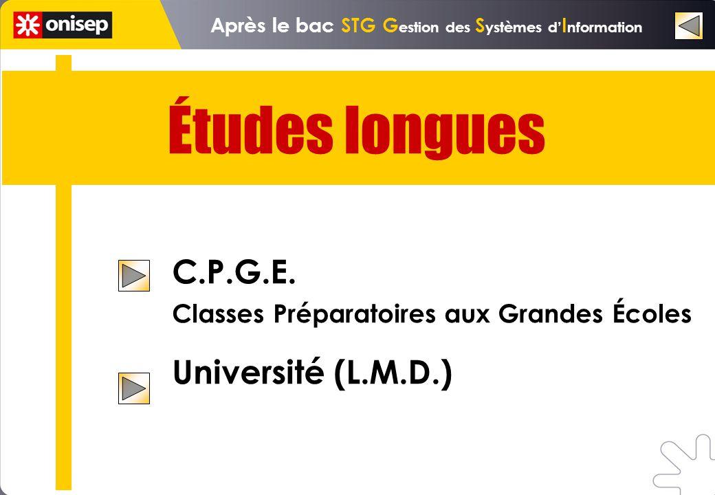Études longues C.P.G.E.