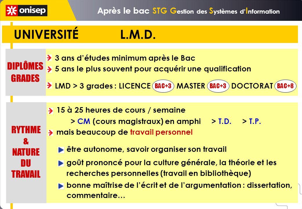 UNIVERSITÉ L.M.D.