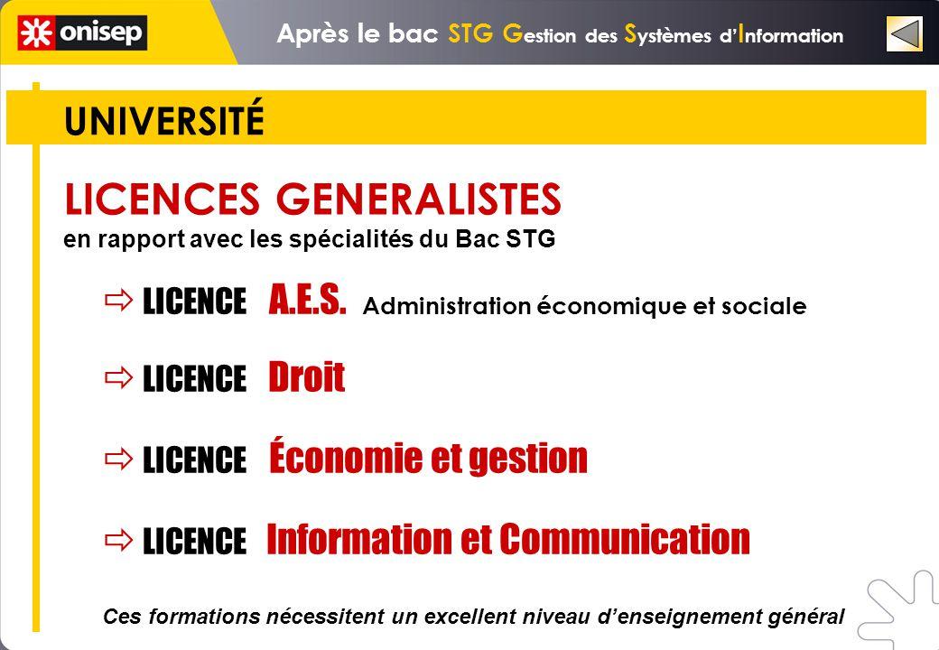 UNIVERSITÉ LICENCES GENERALISTES en rapport avec les spécialités du Bac STG LICENCE A.E.S.