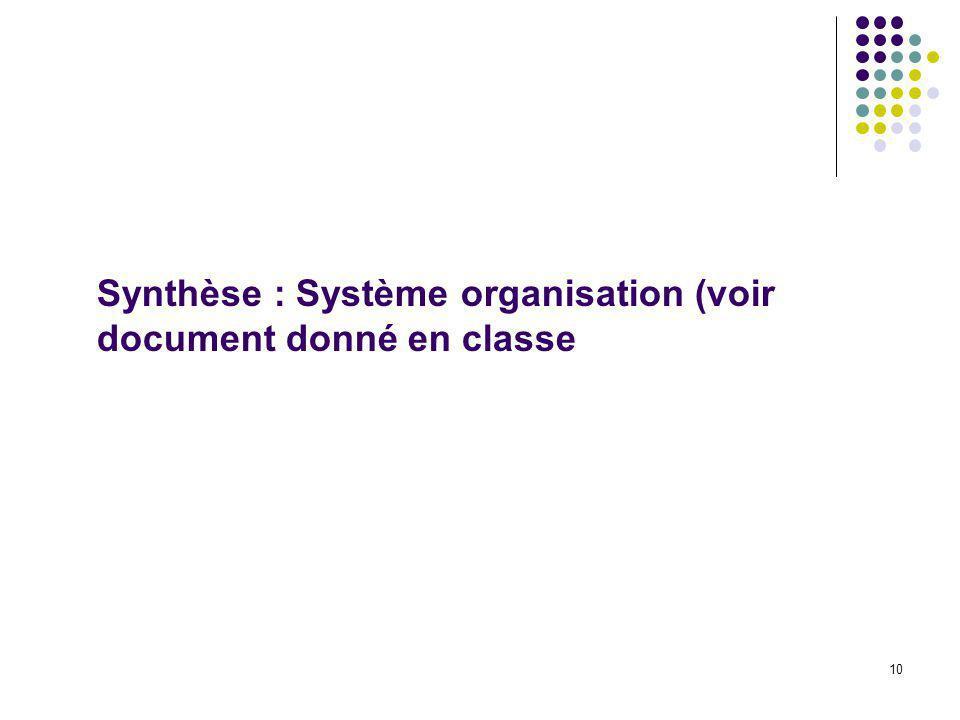 10 Synthèse : Système organisation (voir document donné en classe