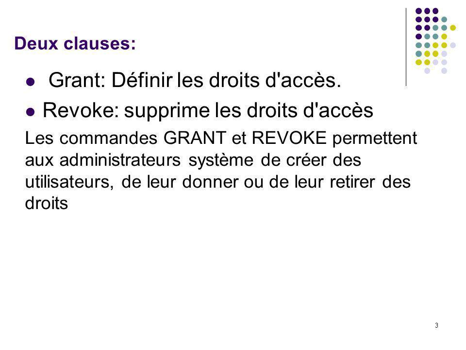 3 Deux clauses: Grant: Définir les droits d accès.