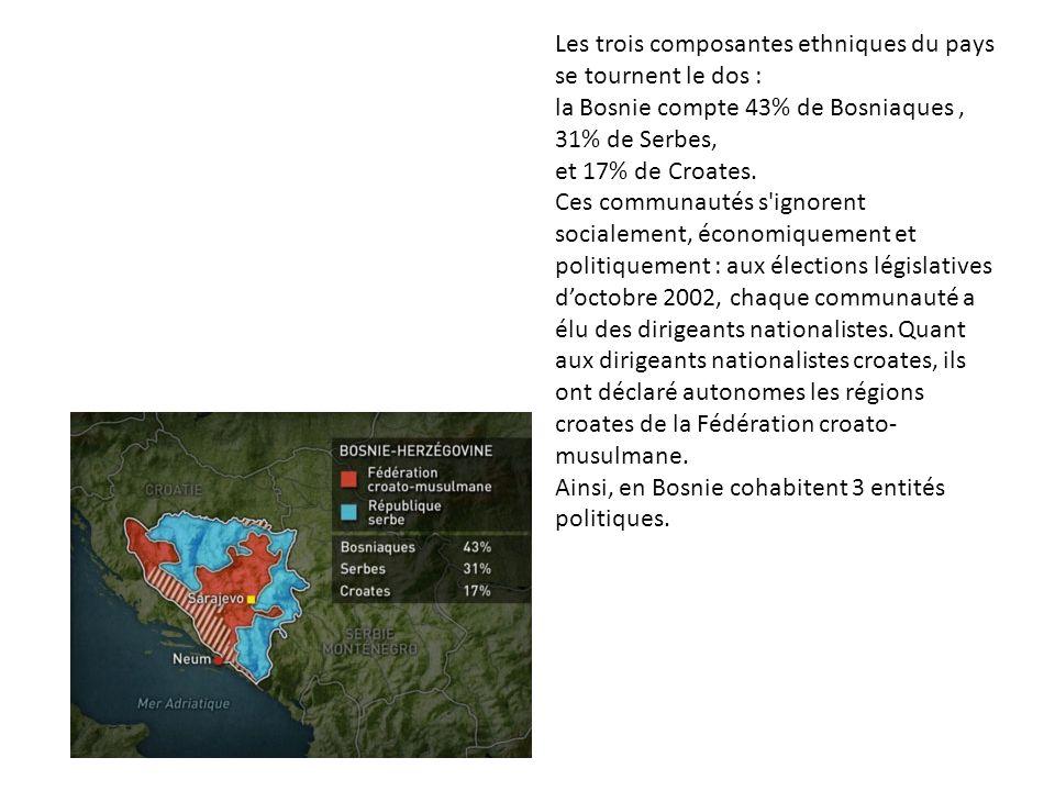 Les trois composantes ethniques du pays se tournent le dos : la Bosnie compte 43% de Bosniaques, 31% de Serbes, et 17% de Croates. Ces communautés s'i