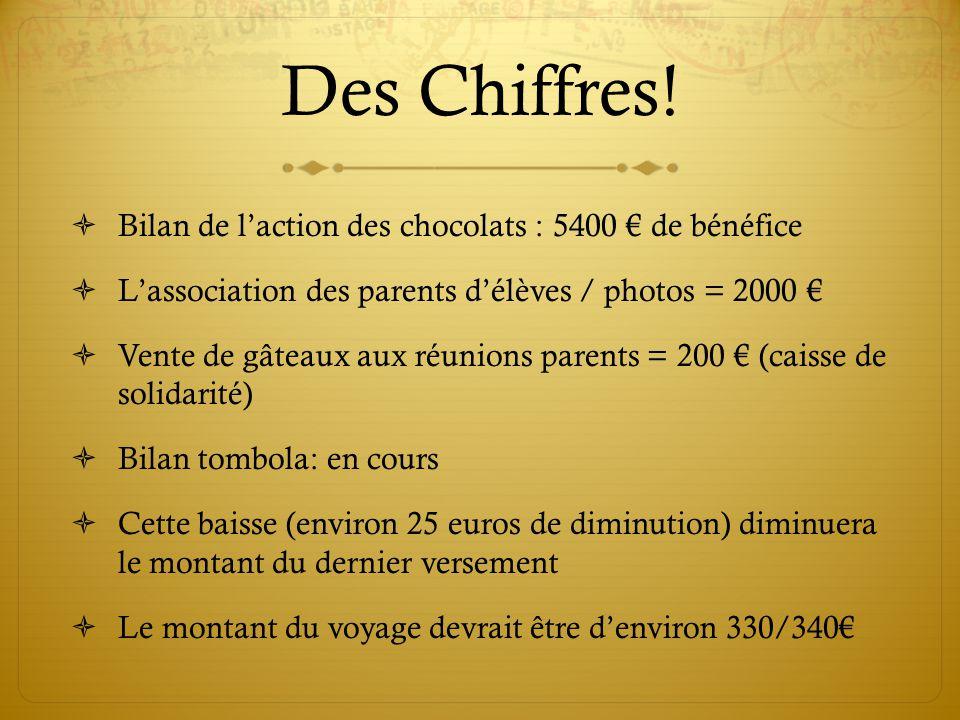 Des Chiffres! Bilan de laction des chocolats : 5400 de bénéfice Lassociation des parents délèves / photos = 2000 Vente de gâteaux aux réunions parents