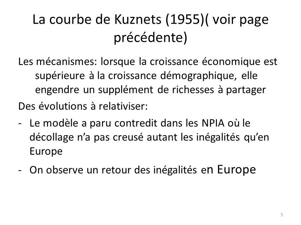 La courbe de Kuznets (1955)( voir page précédente) Les mécanismes: lorsque la croissance économique est supérieure à la croissance démographique, elle
