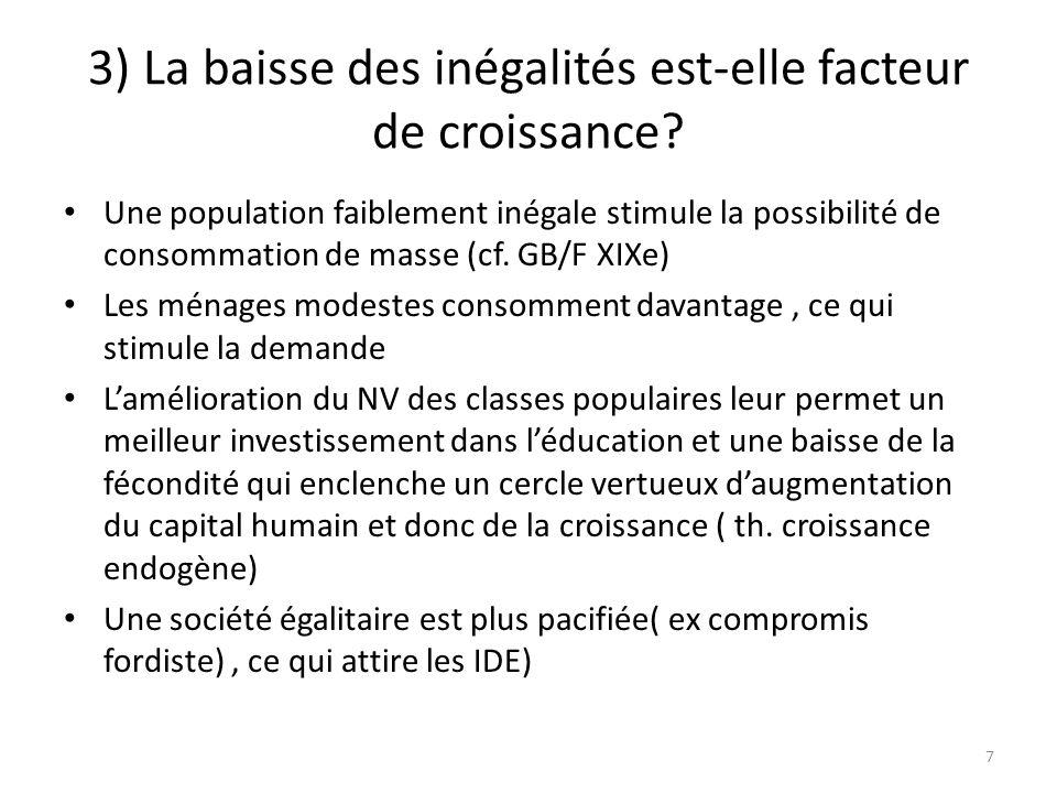 3) La baisse des inégalités est-elle facteur de croissance? Une population faiblement inégale stimule la possibilité de consommation de masse (cf. GB/